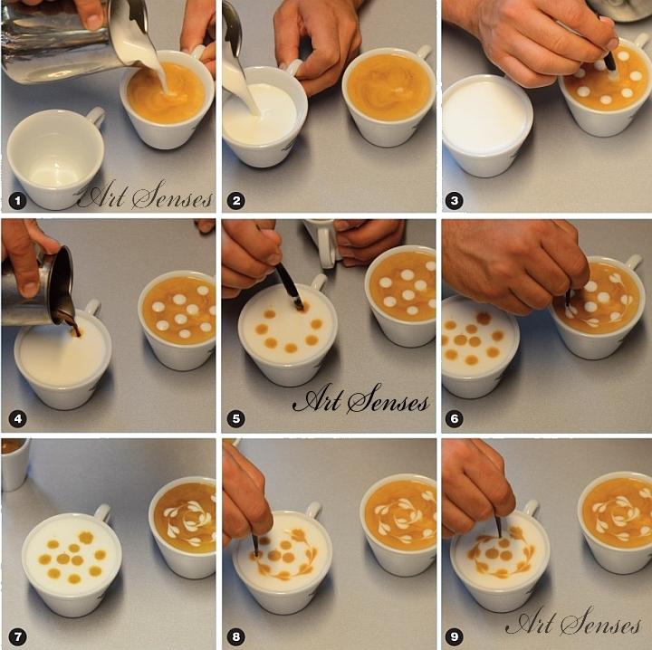 """Методи за рисунки на кафе - """"Лате арт"""""""