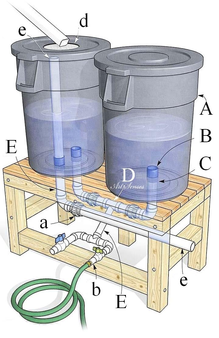 Baue einen Gartenwassertank